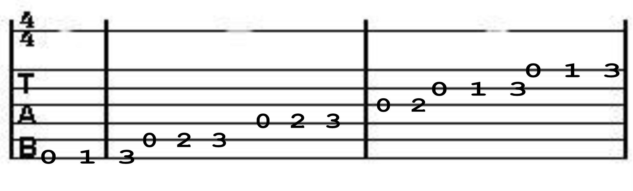Worst Guitar Tab Ever Sick Chirpse