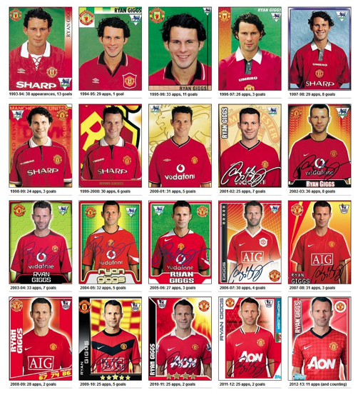 Ryan Giggs In Stickers