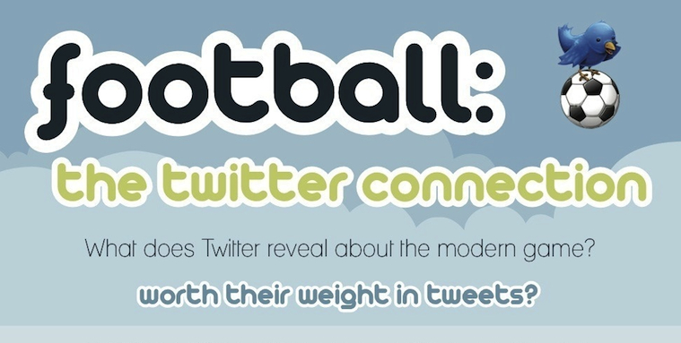 football the twitter rconnection