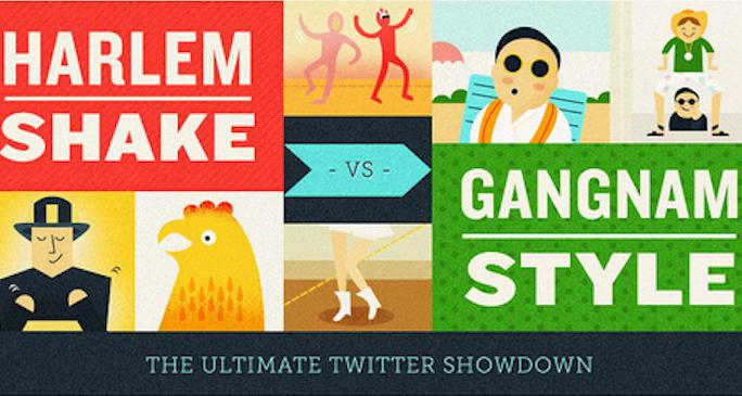 Harlem Shake Vs Gangnam Style