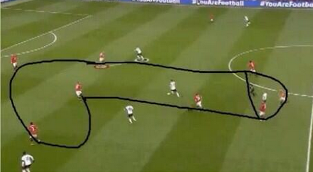 David Moyes Tactics
