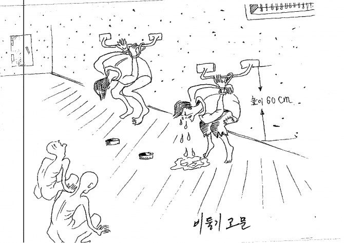 North Korea UN Report - Drawings Mr Kim Kwang-il