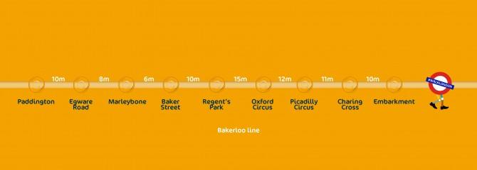 Bakerloo_line
