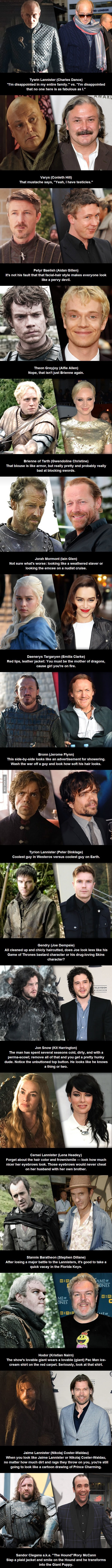Game Of Thrones Actors In Real Life