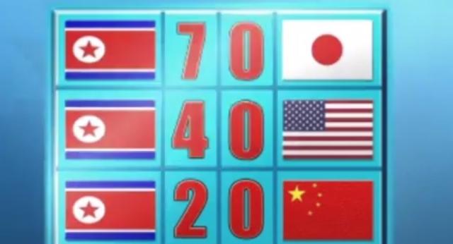 North Korean World Cup Qualification