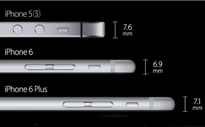 Iphone width
