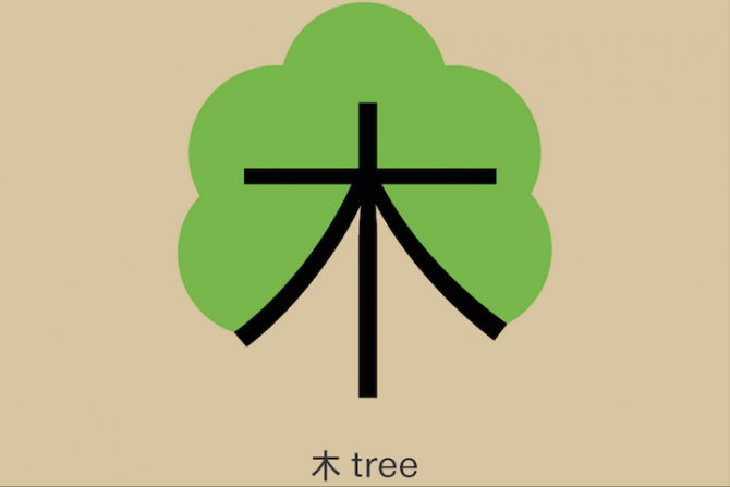 Learn Chinese 3 tree