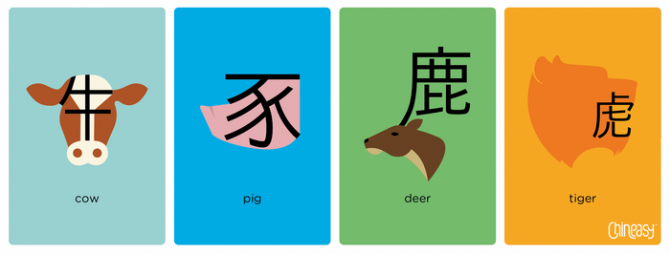 Learn Chinese Animals