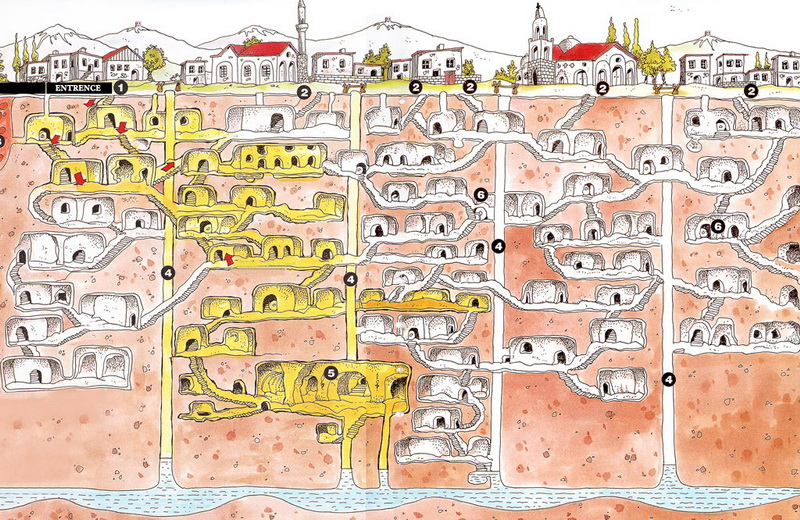 Advanced Ancient Civilisation - Derinkuyu Map