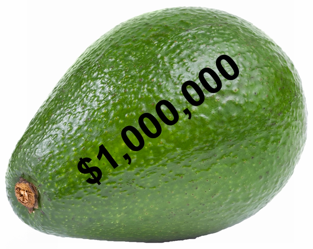 Avocado - Price