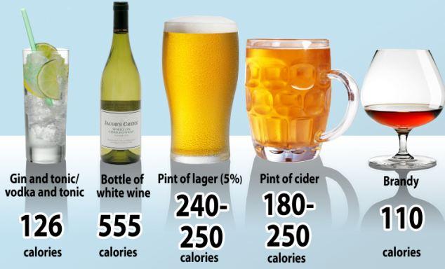 Booze Labels - Calories