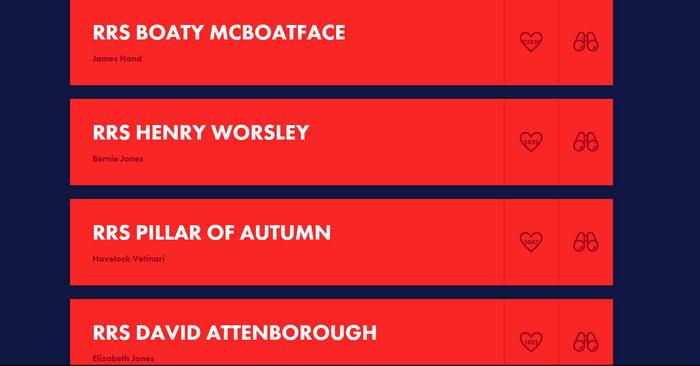 Boaty McBoatface Voting