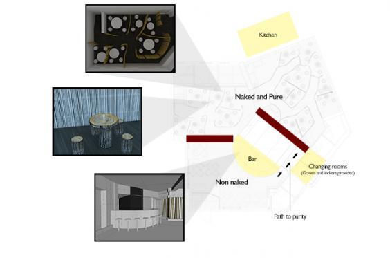 Naked Restaurant Diagram