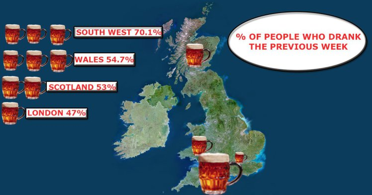 Londoners drink less than everyone else in Britain