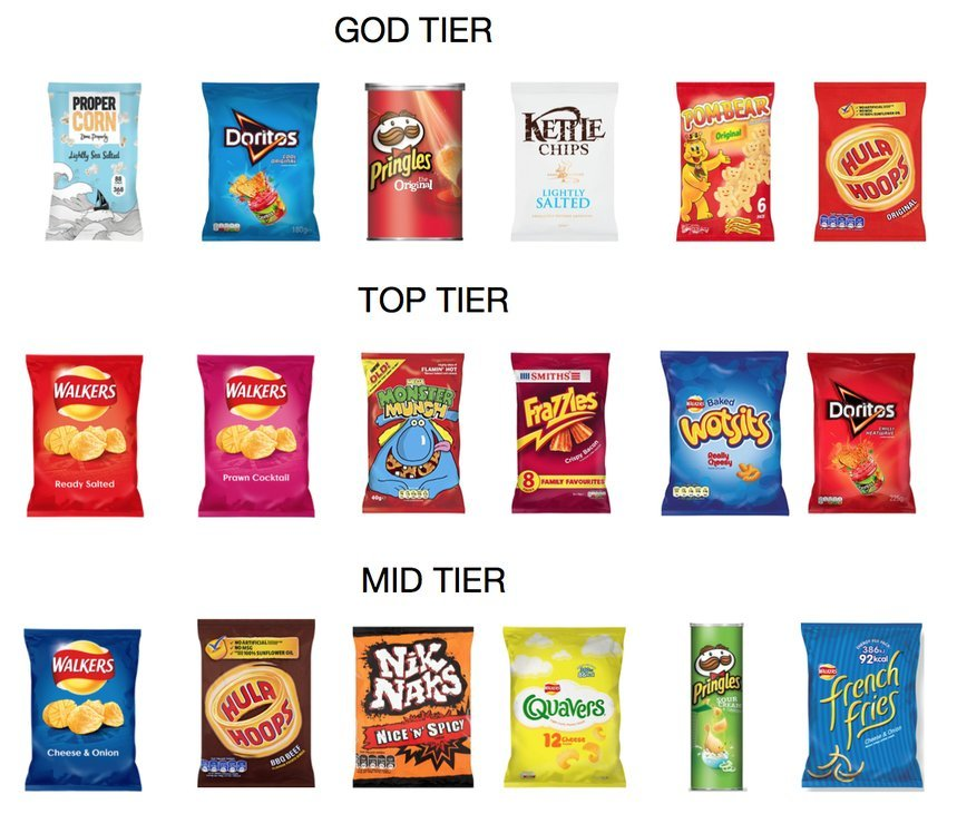 Crisp ranking list
